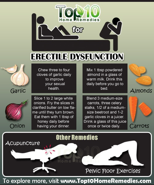 Can You Cure Erectile Dysfunction Naturally
