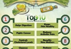Top 10 Health Benefits of Lemongrass