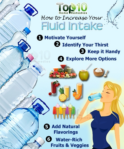 how to increase fluid intake