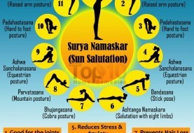 10 Reasons to Begin Your Day with Surya Namaskar (Sun Salutation)