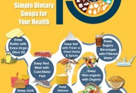 Top 10 Simple Dietary Swaps for Your Health