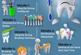 10 Tooth Brushing Mistakes You Must Avoid