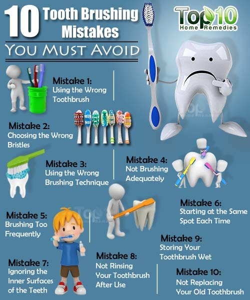 10 Tooth brushing mistakes