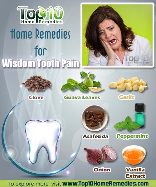 Home Remedy Wisdom Tooth Infection