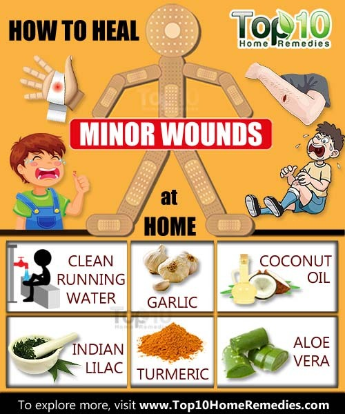 How To Treat Infected Wound Naturally