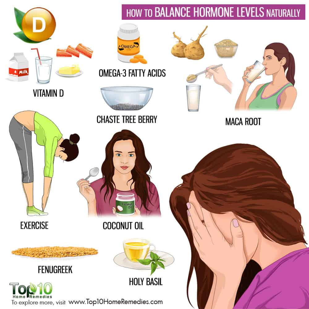 how to raise your hormone levels