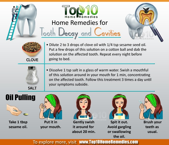 Natural Tooth Care Home Remedies
