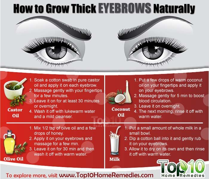 How To Grow Thick Eyebrows Naturally Top 10 Home Remedies