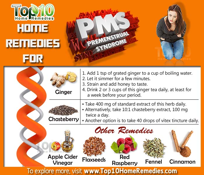 Menstrual Disorder Home Remedy