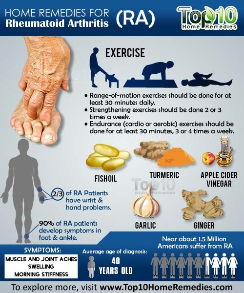 Natural Treatment Prevention For Arthritis