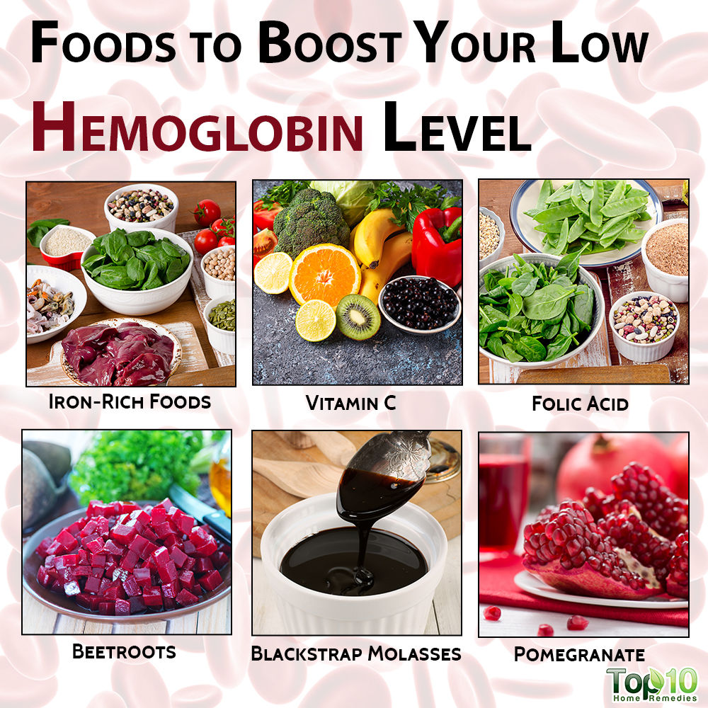 how to increase hemoglobin level