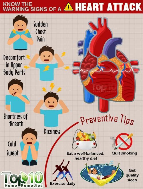 warning signs of heart attack