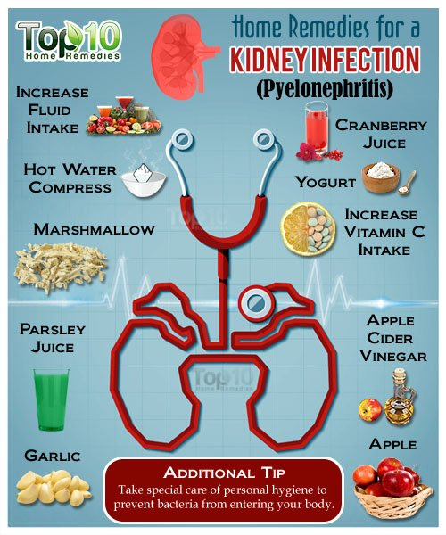 home remedies for a kidney infection