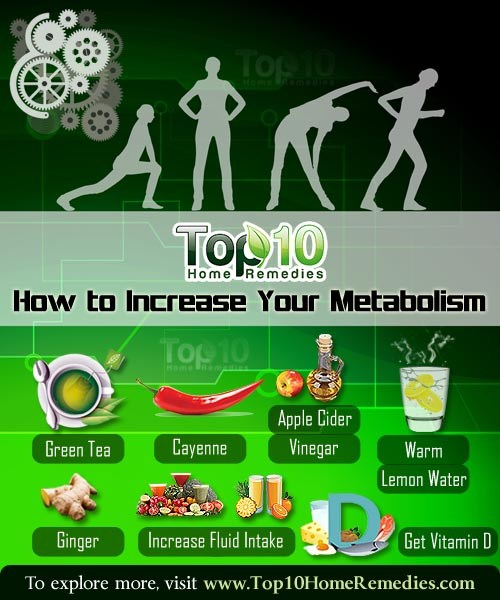 increase your metabolism It is possible to increase your metabolism here's what to do and eat to avoid weight gain.