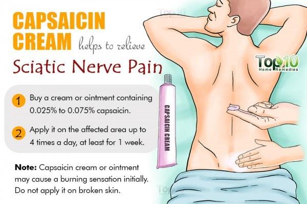 Capsaicin cream for sciatica nerve pain