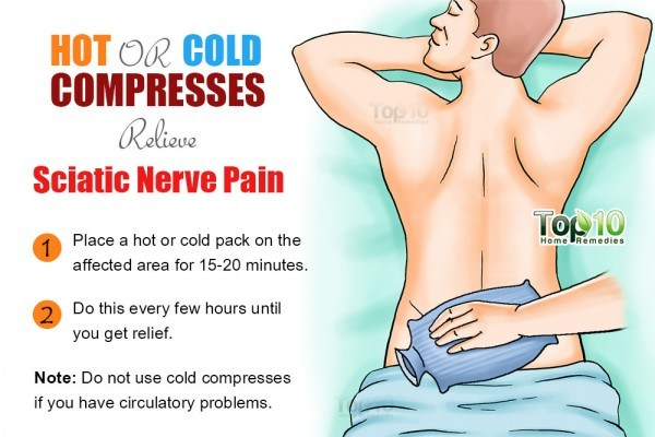 hot and cold compresses for sciatica