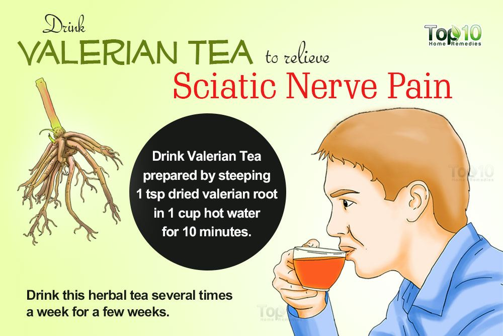Home Remedies For Sciatic Nerve Pain Top 10 Home Remedies