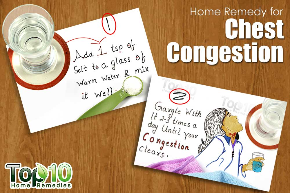 Home remedies for chest congestion top 10 home remedies chest congestion remedy ccuart Image collections