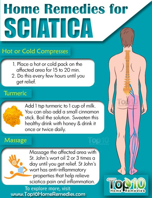 6 Natural Remedies For Sciatica