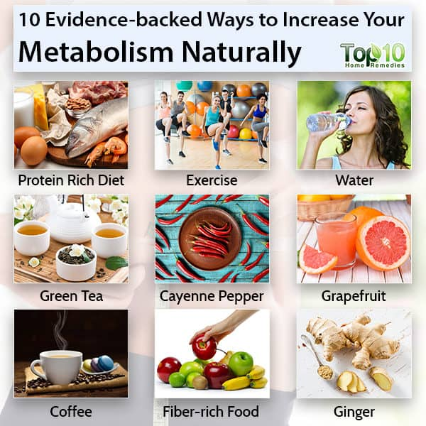 ways to increase metabolism naturally