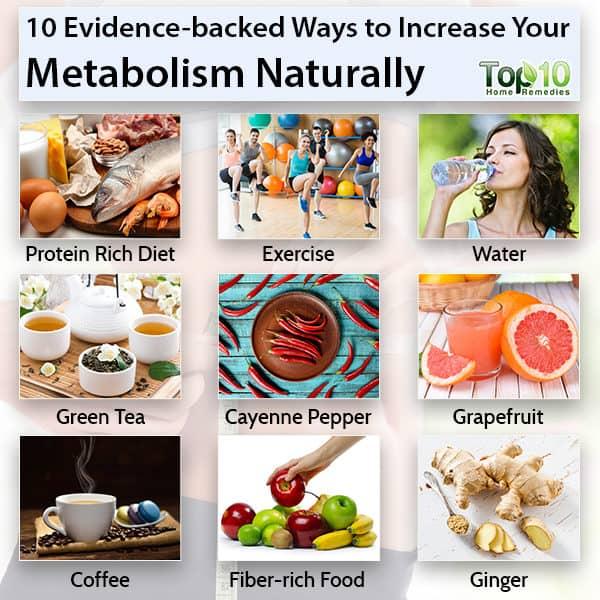 ways to increase metabolism naturally