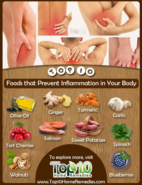 What Foods To Eat To Prevent Inflammation