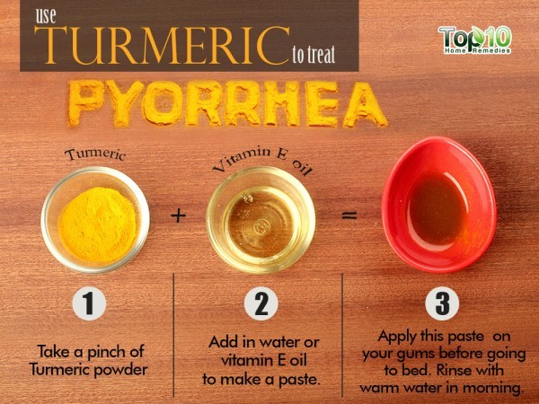turmeric remedy for pyorrhea