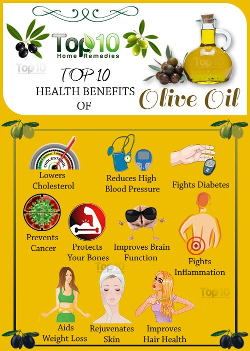 Drink Extra Virgin Olive Oil Benefits