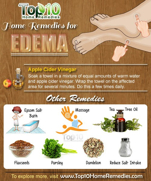 Blood Circulation Treatment Natural Remedy