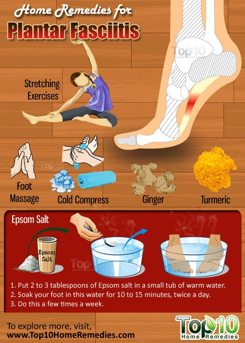home remedies for plantar fasciitis | top 10 home remedies, Human Body