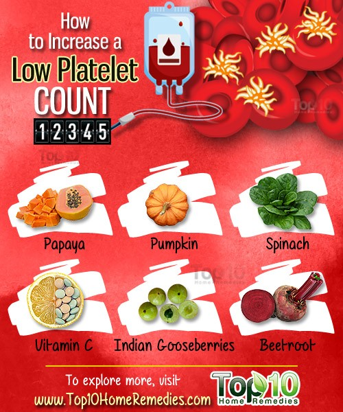 how to increase a low platelet count page 2 of 3 top