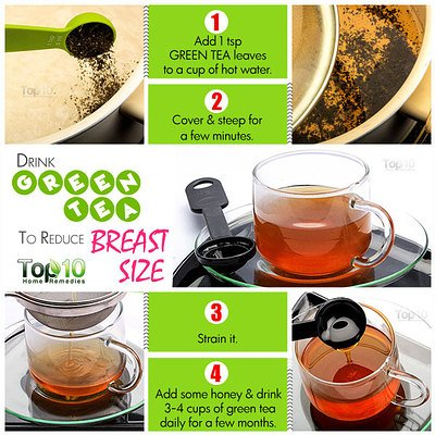 green tea to reduce breast size