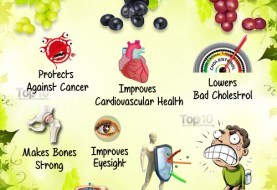 Top 10 Health Benefits of Grapes