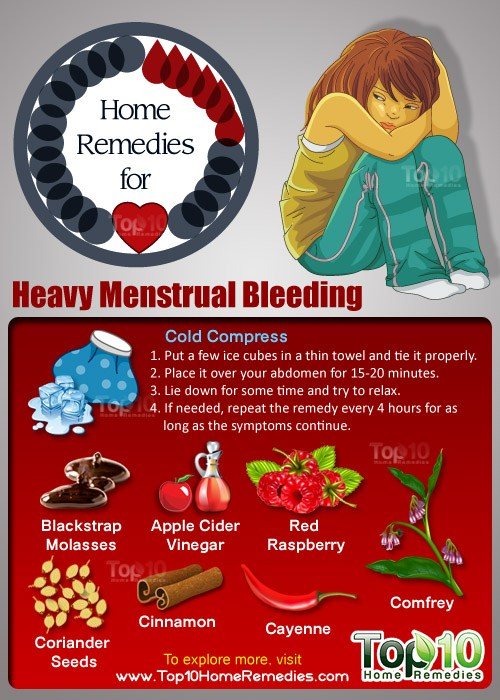 Heavy Menstrual Bleeding Natural Treatment