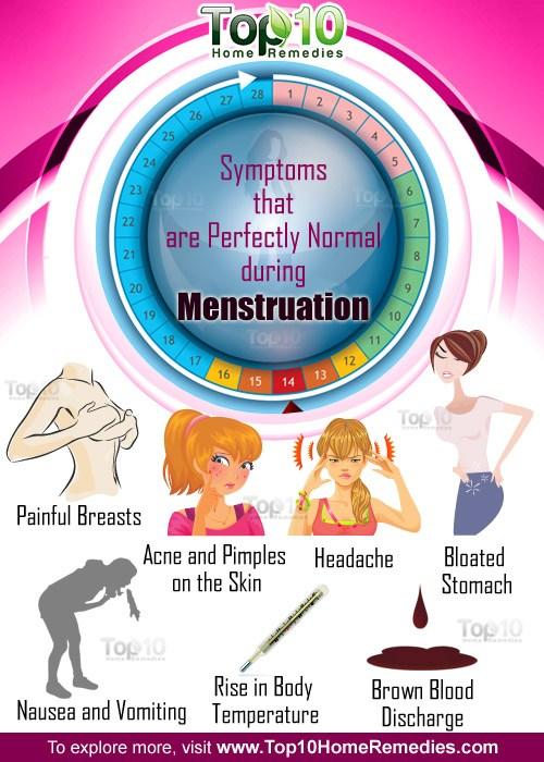 10 triệu chứng bình thường trong thời kỳ kinh nguyệt