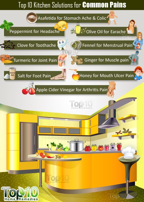 top 10 kitchen sloutions for common pain