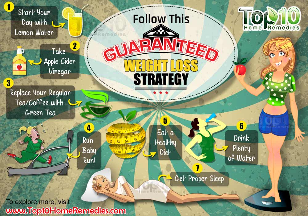 Follow This Strategy for Guaranteed Weight Loss | Top 10 ...