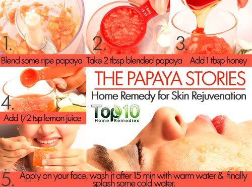 Skin Rejuvenation home remedy