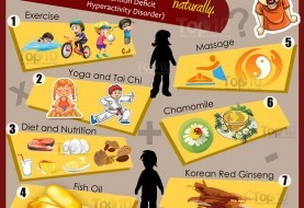 How to Treat ADHD Naturally
