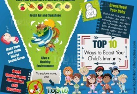 Top 10 Ways to Boost Your Child's Immunity