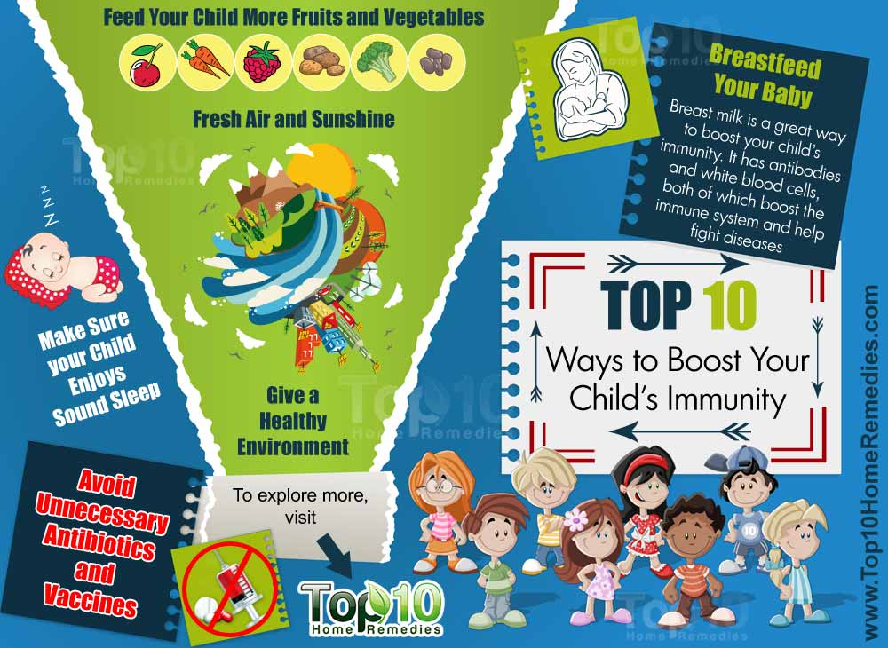 Top 10 Ways To Boost Your Child S Immunity Page 3 Of 3
