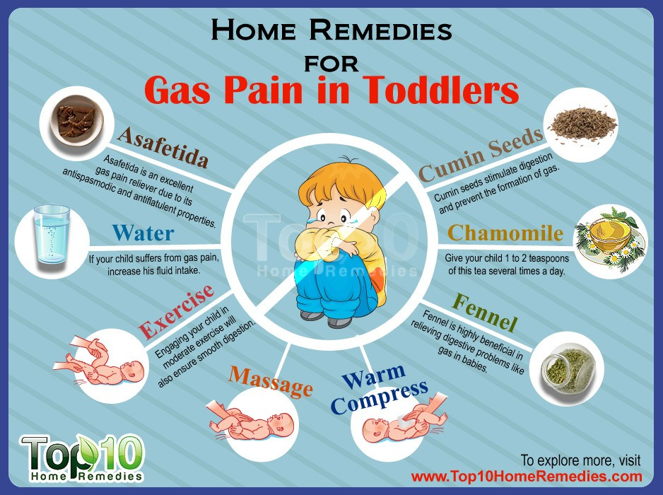 Home Remedies For Gas Pain In Toddlers Top 10 Home Remedies