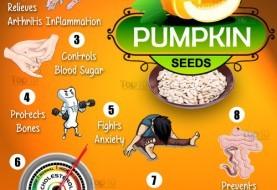 Top 10 Health Benefits of Pumpkin Seeds