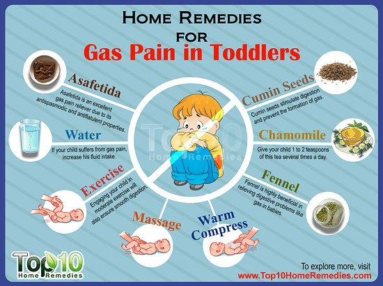 Home Remedies for Gas Pain in Toddlers | Top 10 Home Remedies