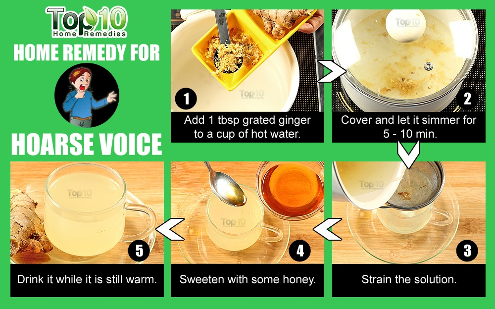 Home Remedies For Sore Throat And Voice Loss