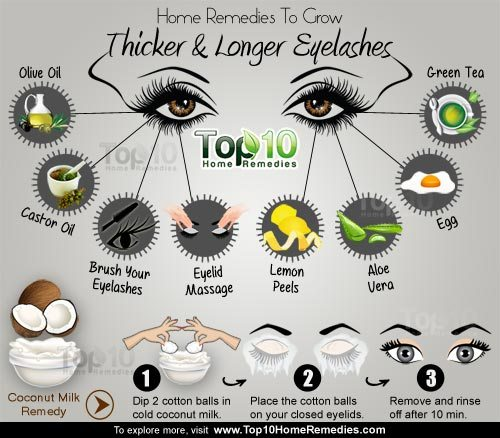 Natural Remedies For Eyebrow Growth