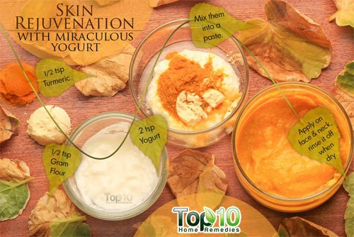 skin rejuvenation yogurt home remedy