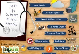 Top 10 Tips to Reduce Asthma Attacks