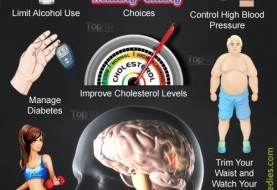Reduce Your Risk of a Stroke with These Useful Tips