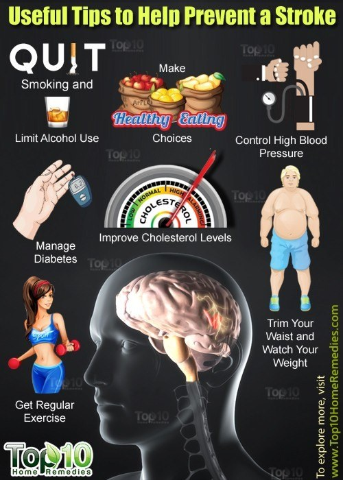 Tips To Prevent A Stroke on Right Side Brain Stroke